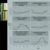 Engineering Data Analysis (with R and ggplot2) /Hadley Wickham-58min/